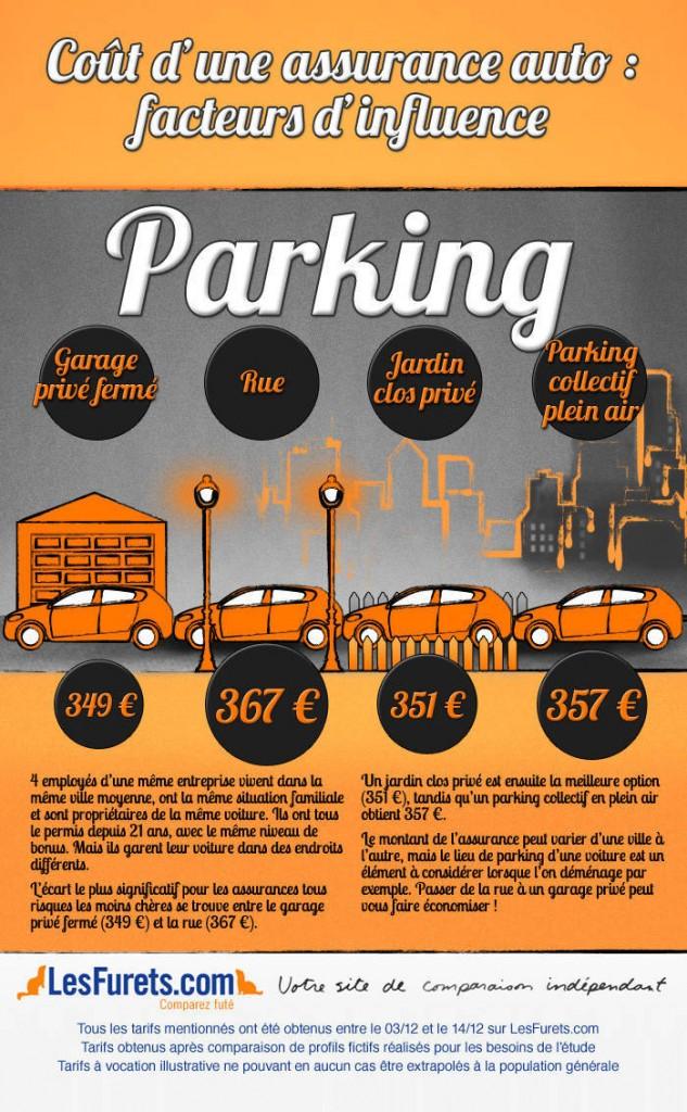 lesfurets_infographic